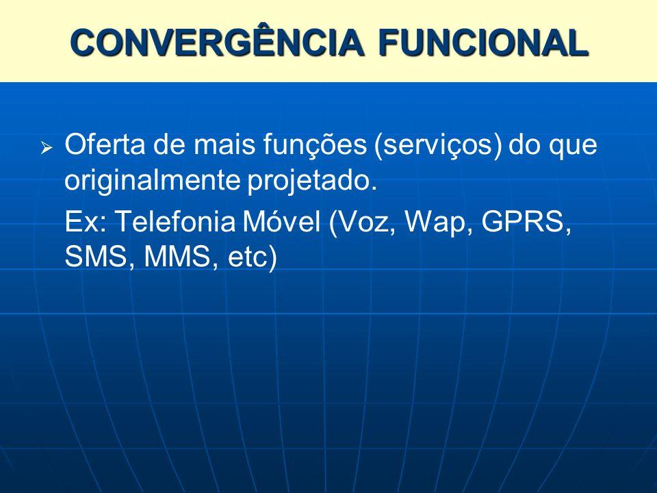 Oferta de mais funções (serviços) do que originalmente projetado. Ex: Telefonia Móvel (Voz, Wap, GPRS, SMS, MMS, etc) CONVERGÊNCIA FUNCIONAL