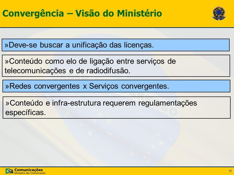 10 Convergência – Visão do Ministério »Deve-se buscar a unificação das licenças. »Conteúdo como elo de ligação entre serviços de telecomunicações e de