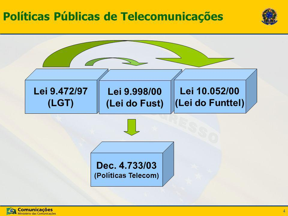 4 Políticas Públicas de Telecomunicações Lei 9.472/97 (LGT) Lei 9.998/00 (Lei do Fust) Lei 10.052/00 (Lei do Funttel) Dec. 4.733/03 (Políticas Telecom