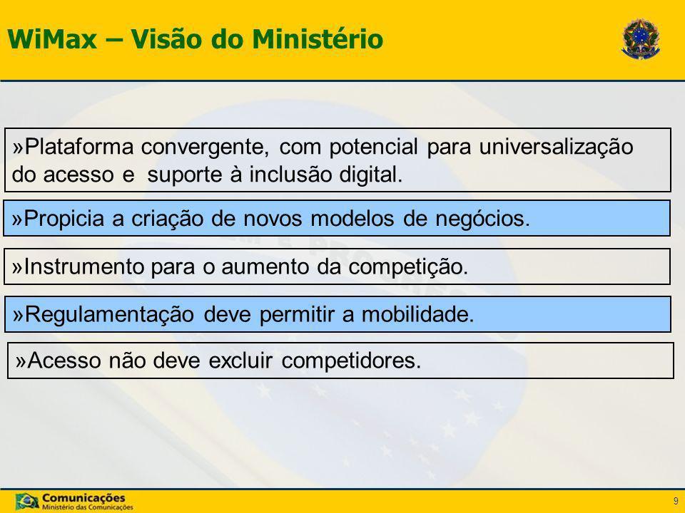 9 WiMax – Visão do Ministério »Plataforma convergente, com potencial para universalização do acesso e suporte à inclusão digital. »Regulamentação deve