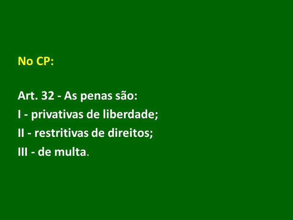 No CP: Art. 32 - As penas são: I - privativas de liberdade; II - restritivas de direitos; III - de multa.