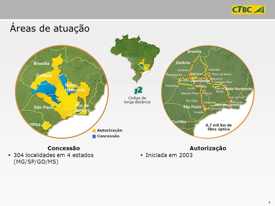 4 Autorização Iniciada em 2003 Concessão 304 localidades em 4 estados (MG/SP/GO/MS) Autorização Concessão Áreas de atuação 8,7 mil km de fibra óptica
