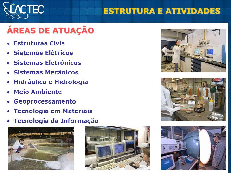 Estruturas Civis Sistemas Elétricos Sistemas Eletrônicos Sistemas Mecânicos Hidráulica e Hidrologia Meio Ambiente Geoprocessamento Tecnologia em Mater