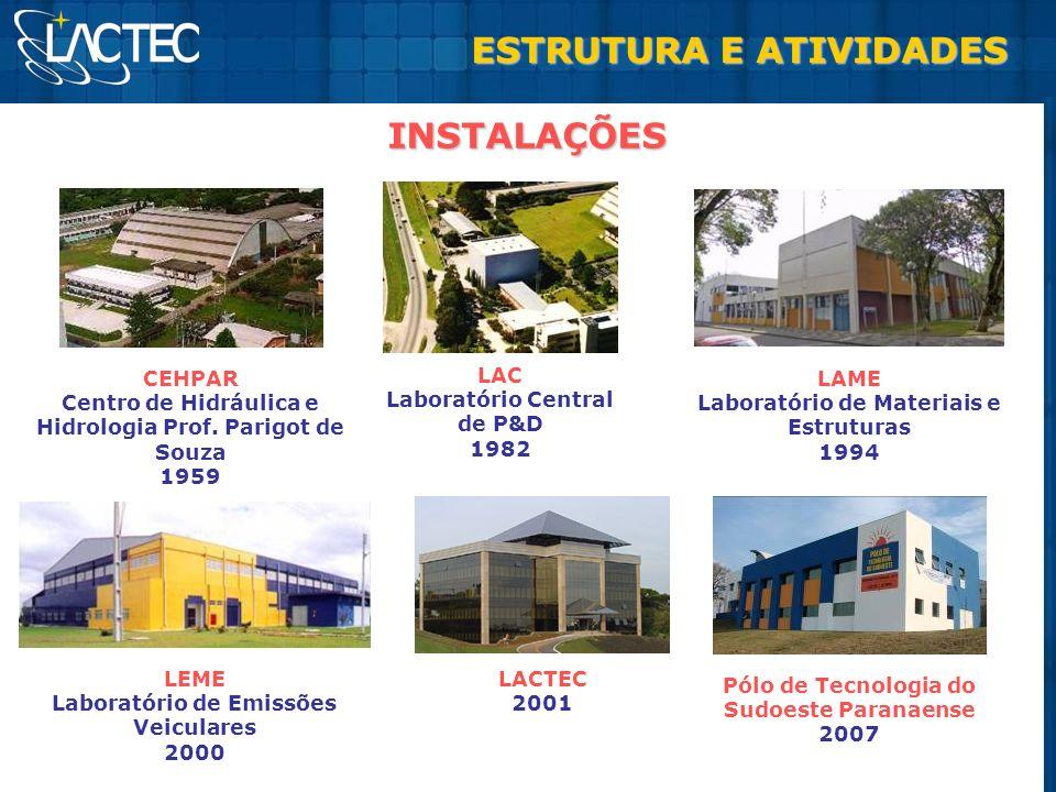 LEME Laboratório de Emissões Veiculares 2000 CEHPAR Centro de Hidráulica e Hidrologia Prof. Parigot de Souza 1959 LAME Laboratório de Materiais e Estr