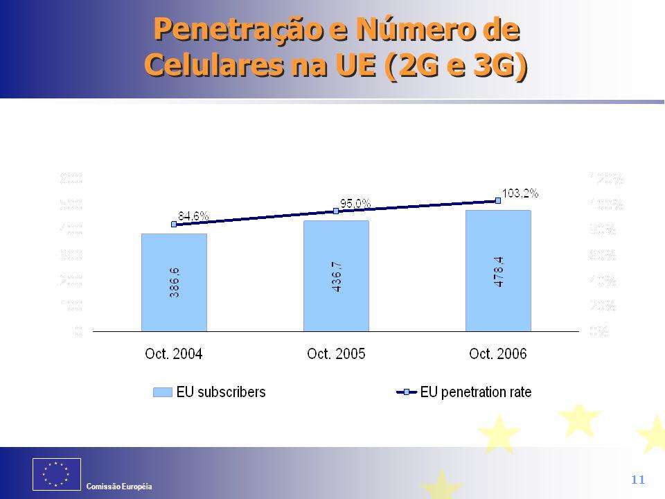 Comissão Européia 11 Penetração e Número de Celulares na UE (2G e 3G)