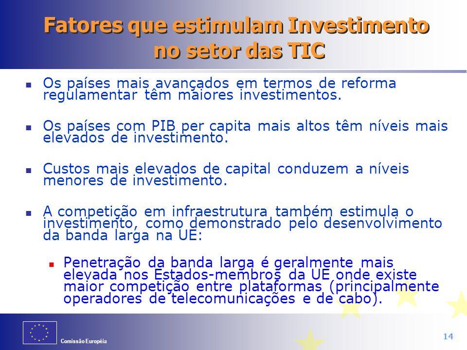Comissão Européia 14 Fatores que estimulam Investimento no setor das TIC Os países mais avançados em termos de reforma regulamentar têm maiores invest