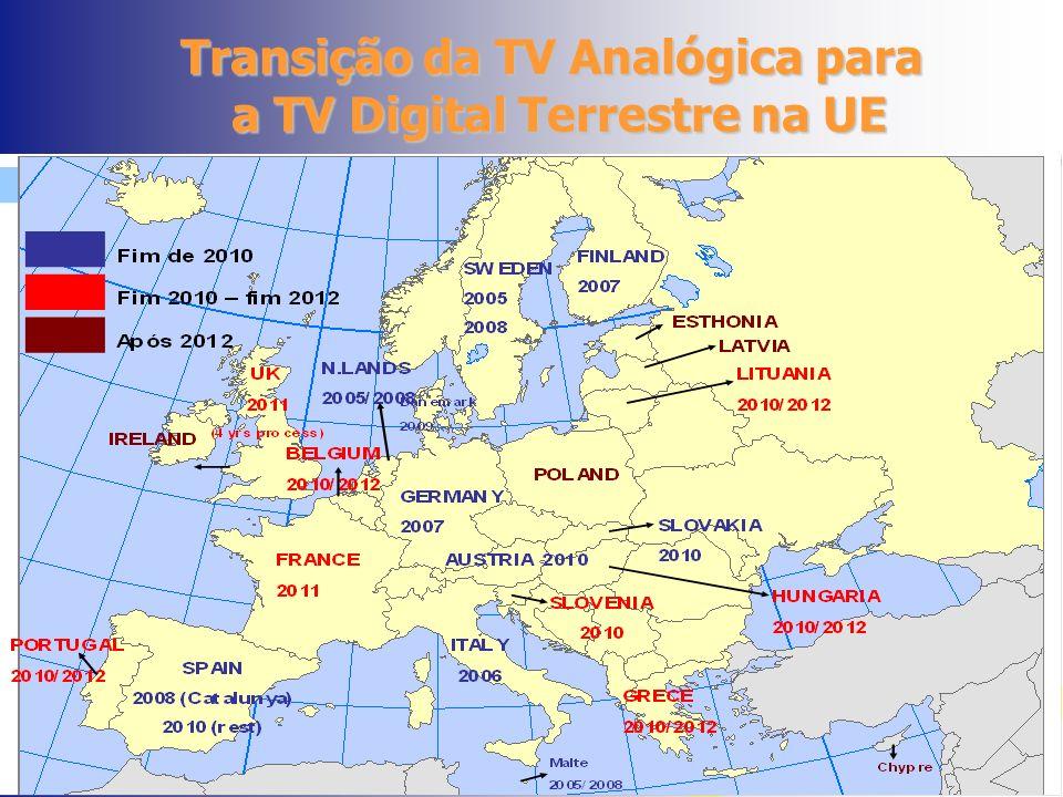 Comissão Européia 24 Transição da TV Analógica para a TV Digital Terrestre na UE