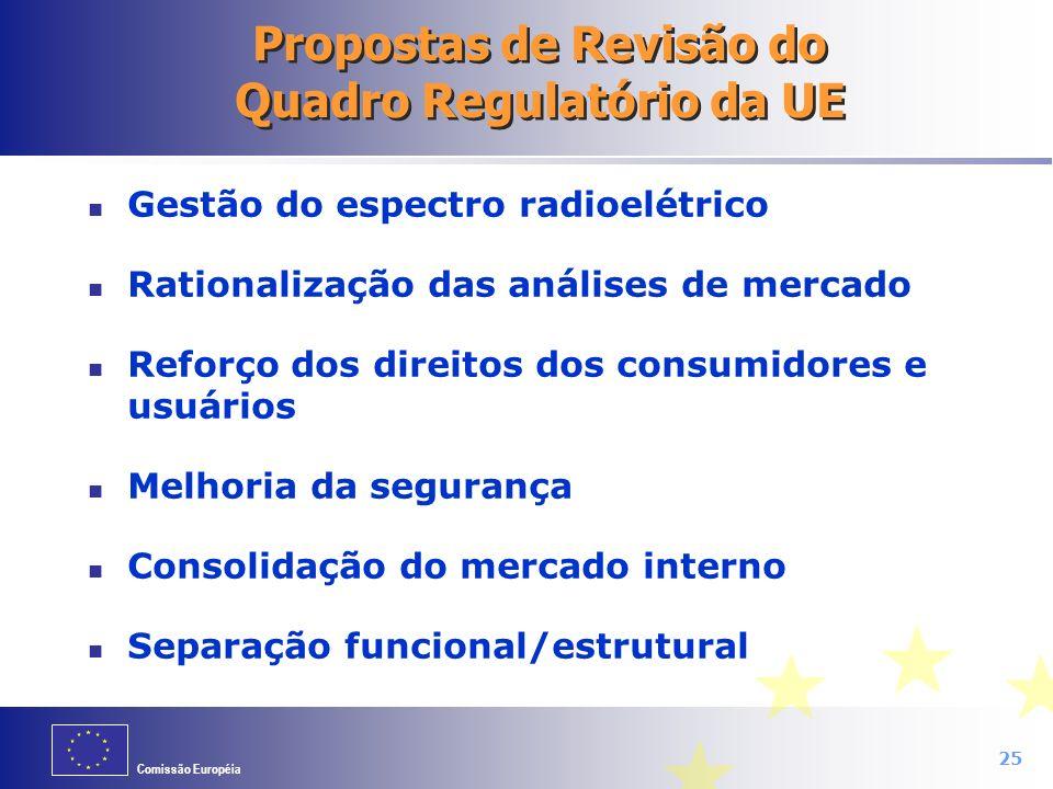 Comissão Européia 25 Propostas de Revisão do Quadro Regulatório da UE Gestão do espectro radioelétrico Rationalização das análises de mercado Reforço