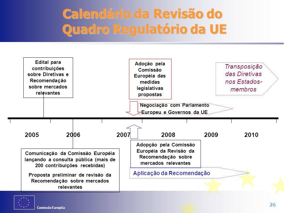 Comissão Européia 26 20052006200720082009 Comunicação da Comissão Européia lançando a consulta pública (mais de 200 contribuições recebidas) Proposta