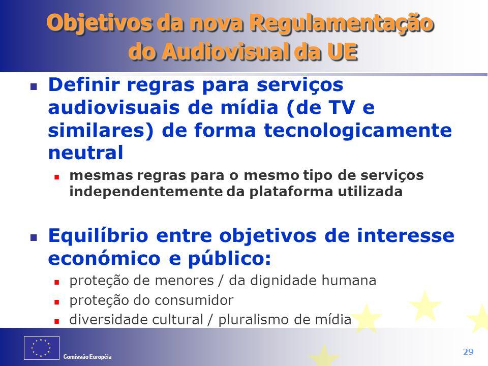 Comissão Européia 29 Objetivos da nova Regulamentação do Audiovisual da UE Definir regras para serviços audiovisuais de mídia (de TV e similares) de f