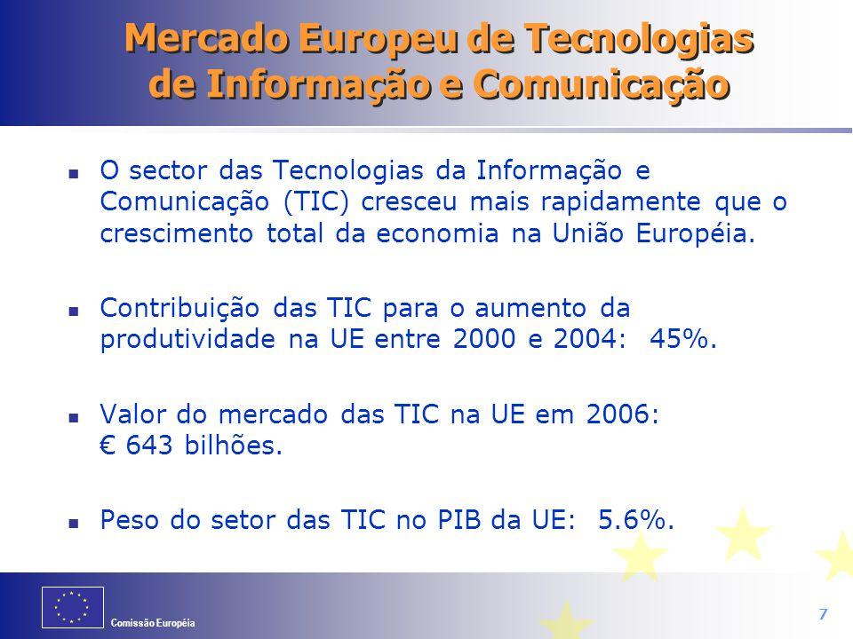 Comissão Européia 28 O cenário do setor Audiovisual está mudando Serviços digitais: maior escolha 50 canais de TV em 1989 na UE; > 1500 hoje Plataformas múltiplas: terrestre, satélite, cabo, ADSL, celular, etc.