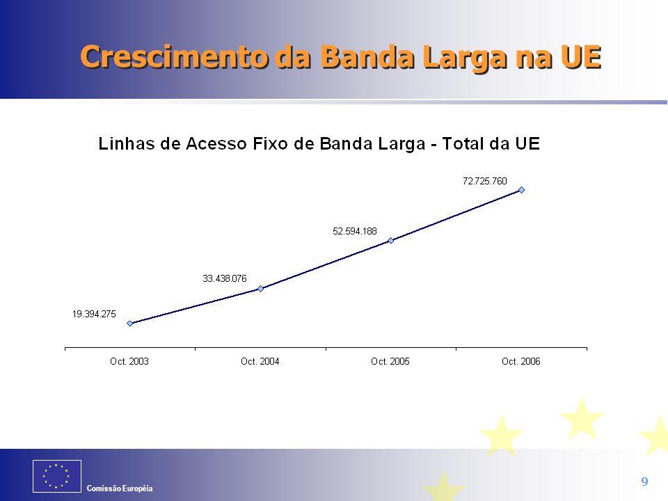 Comissão Européia 9 Crescimento da Banda Larga na UE