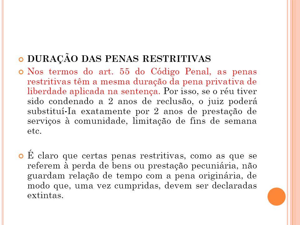 DURAÇÃO DAS PENAS RESTRITIVAS Nos termos do art. 55 do Código Penal, as penas restritivas têm a mesma duração da pena privativa de liberdade aplicada