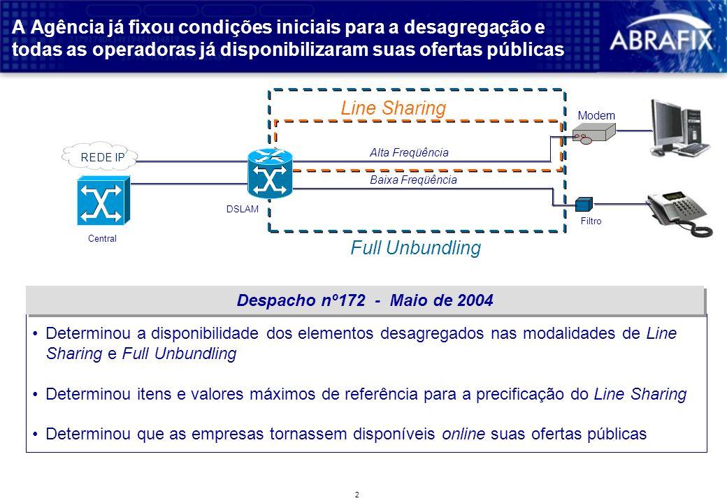 1 Agenda I.Desagregação e compartilhamento de redes II.Perspectivas para implementação de novos serviços e tecnologias