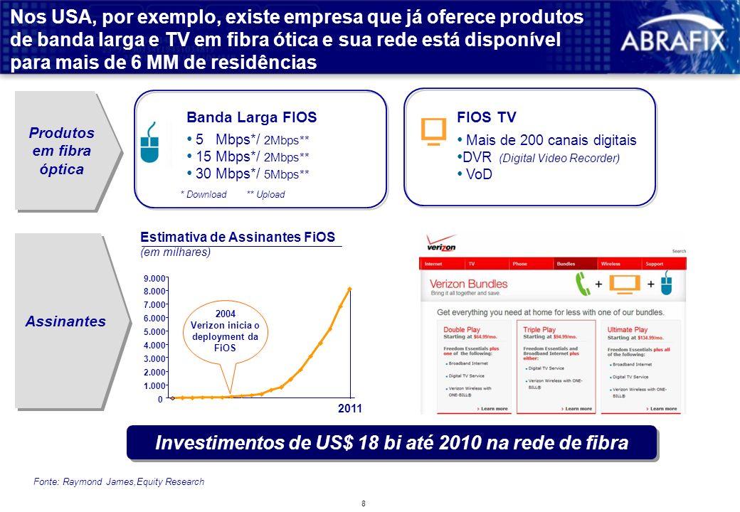 7 Digitalização Multiplexação Compressão Digitalização Multiplexação Compressão Os investimentos permitiram a oferta de novos serviços sobre uma rede