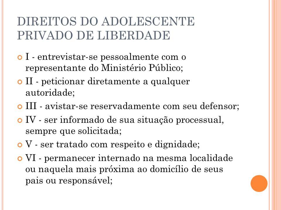 DIREITOS DO ADOLESCENTE PRIVADO DE LIBERDADE I - entrevistar-se pessoalmente com o representante do Ministério Público; II - peticionar diretamente a