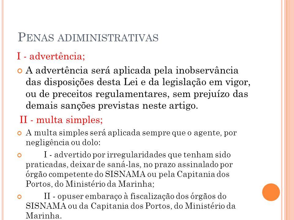 P ENAS ADIMINISTRATIVAS I - advertência; A advertência será aplicada pela inobservância das disposições desta Lei e da legislação em vigor, ou de prec