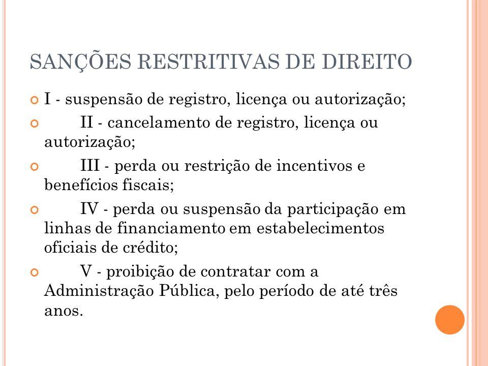 SANÇÕES RESTRITIVAS DE DIREITO I - suspensão de registro, licença ou autorização; II - cancelamento de registro, licença ou autorização; III - perda o