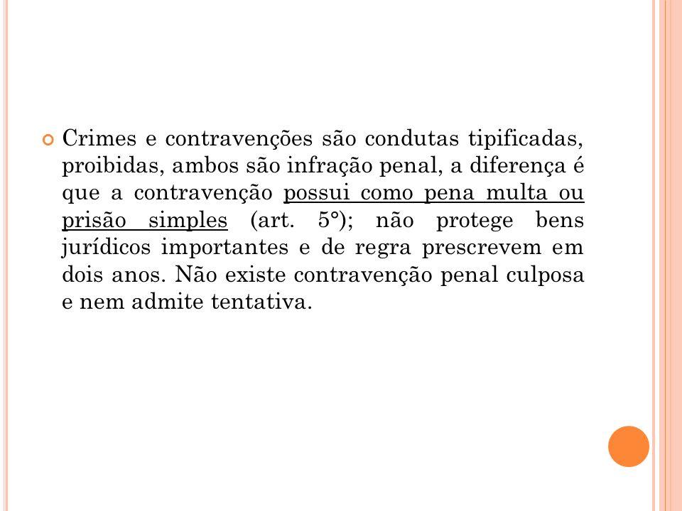 ARTIGO 26 – VIOLAÇÃO DE LUGAR OU OBJETO Art.26.