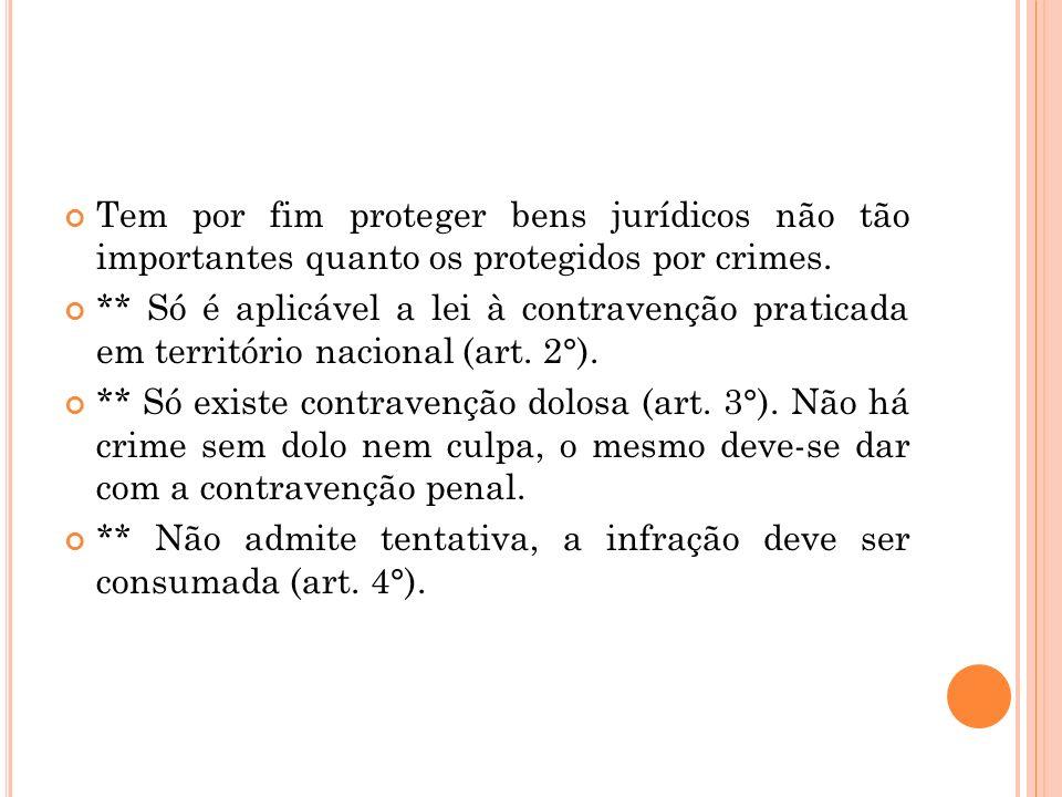 Tem por fim proteger bens jurídicos não tão importantes quanto os protegidos por crimes. ** Só é aplicável a lei à contravenção praticada em territóri