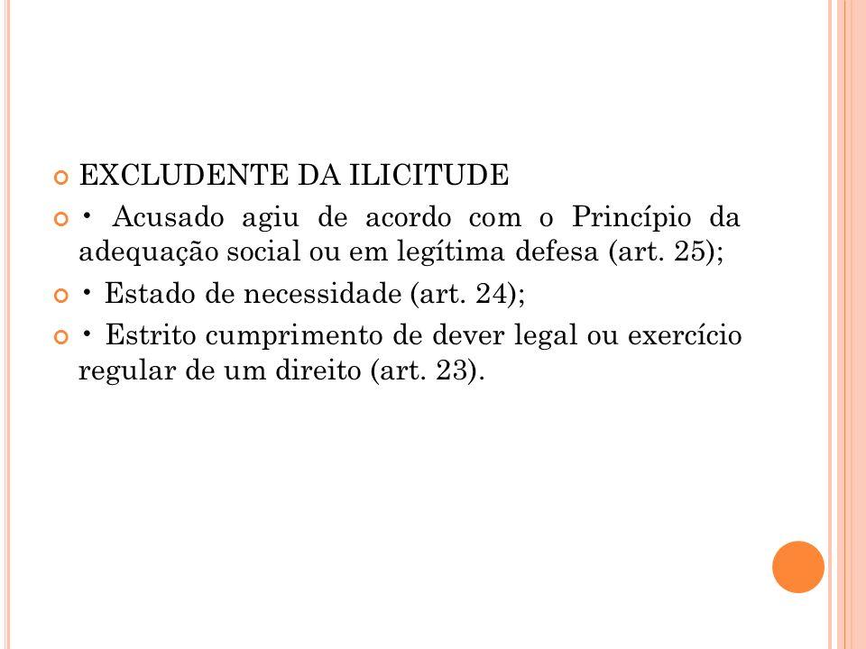 EXCLUDENTE DA ILICITUDE Acusado agiu de acordo com o Princípio da adequação social ou em legítima defesa (art. 25); Estado de necessidade (art. 24); E