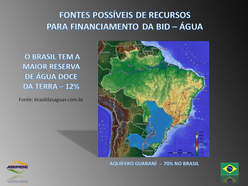 Fonte: brasildasaguas.com.br