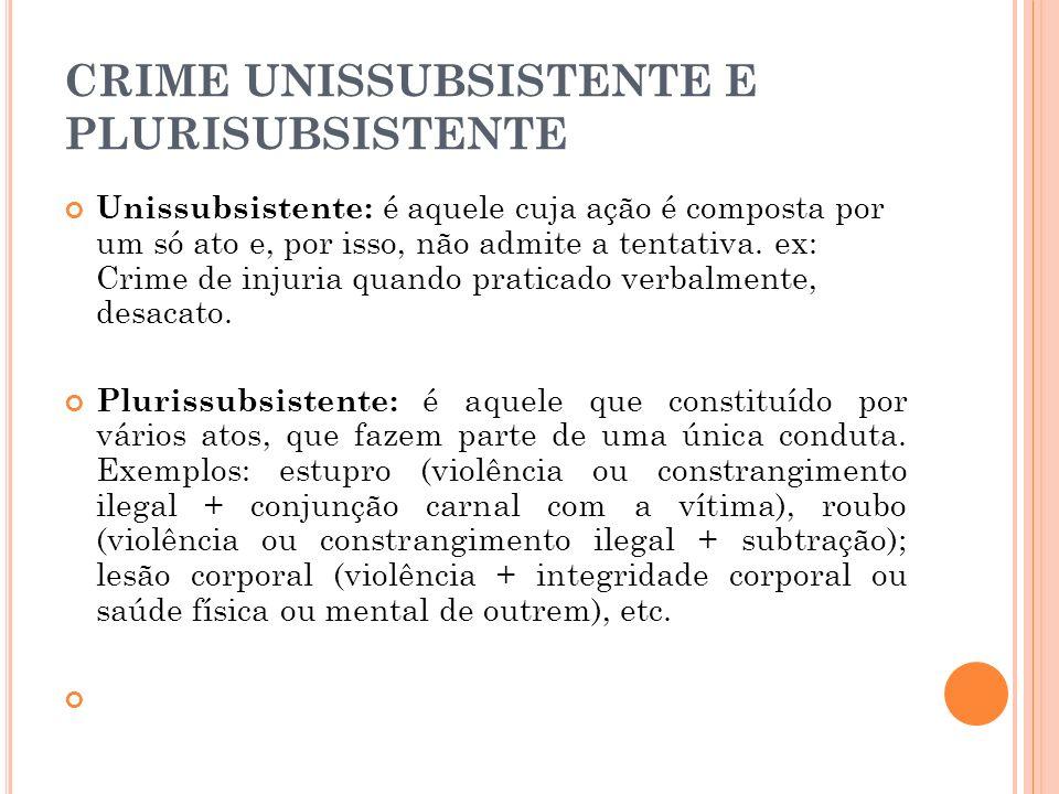 CRIME UNISSUBSISTENTE E PLURISUBSISTENTE Unissubsistente: é aquele cuja ação é composta por um só ato e, por isso, não admite a tentativa. ex: Crime d