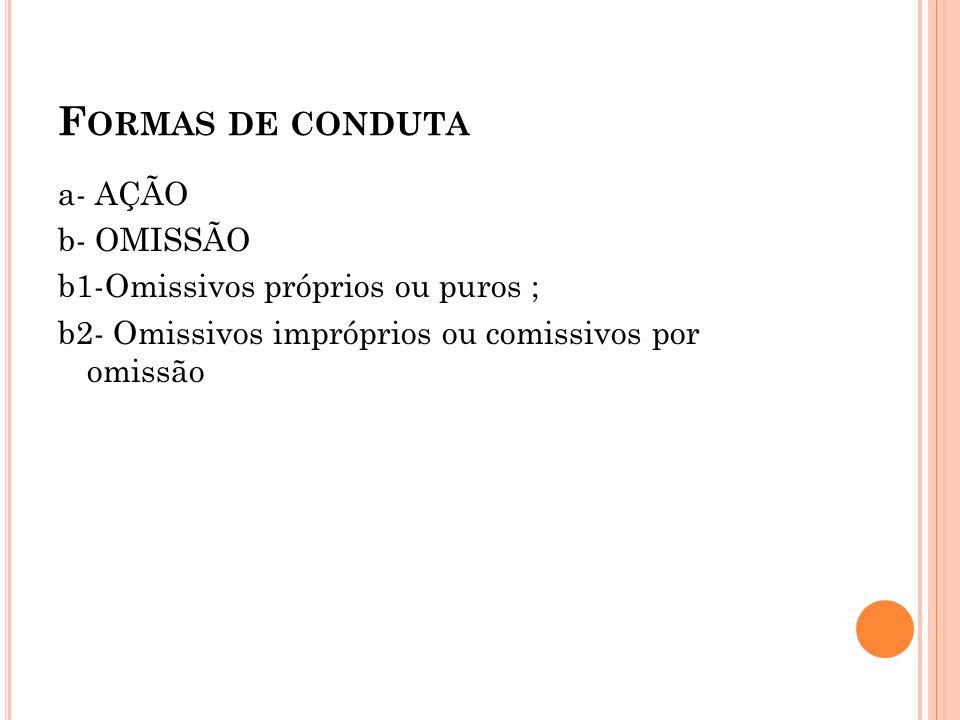 F ORMAS DE CONDUTA a- AÇÃO b- OMISSÃO b1-Omissivos próprios ou puros ; b2- Omissivos impróprios ou comissivos por omissão