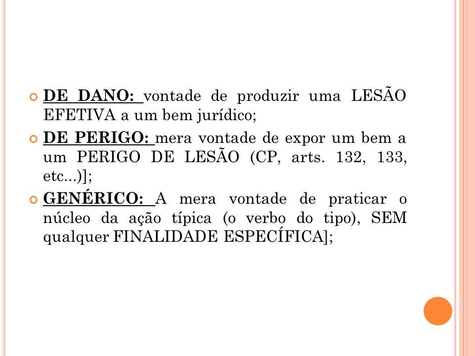 DE DANO: vontade de produzir uma LESÃO EFETIVA a um bem jurídico; DE PERIGO: mera vontade de expor um bem a um PERIGO DE LESÃO (CP, arts. 132, 133, et