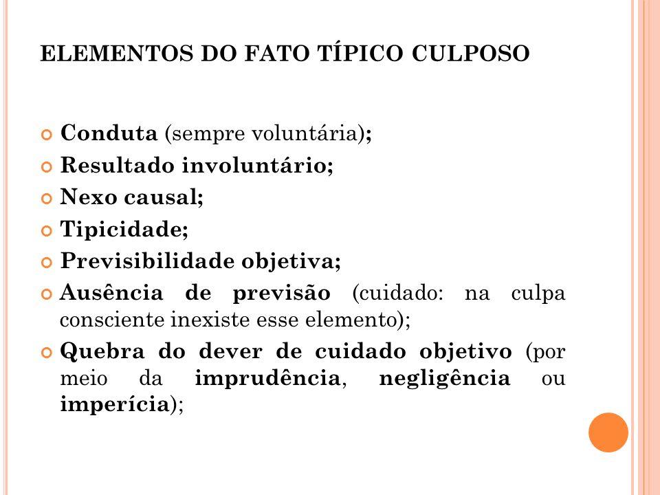 ELEMENTOS DO FATO TÍPICO CULPOSO Conduta (sempre voluntária) ; Resultado involuntário; Nexo causal; Tipicidade; Previsibilidade objetiva; Ausência de