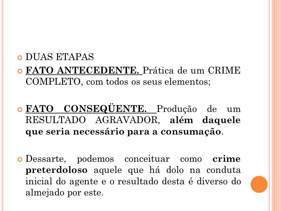 DUAS ETAPAS FATO ANTECEDENTE. Prática de um CRIME COMPLETO, com todos os seus elementos; FATO CONSEQÜENTE. Produção de um RESULTADO AGRAVADOR, além da