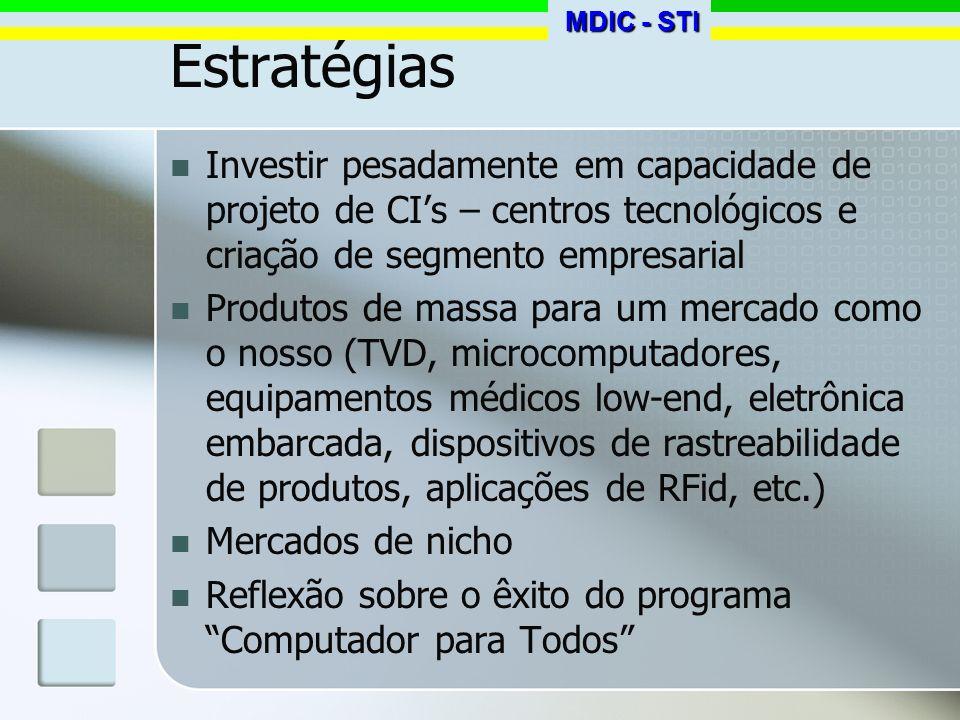Estratégias Investir pesadamente em capacidade de projeto de CIs – centros tecnológicos e criação de segmento empresarial Produtos de massa para um me