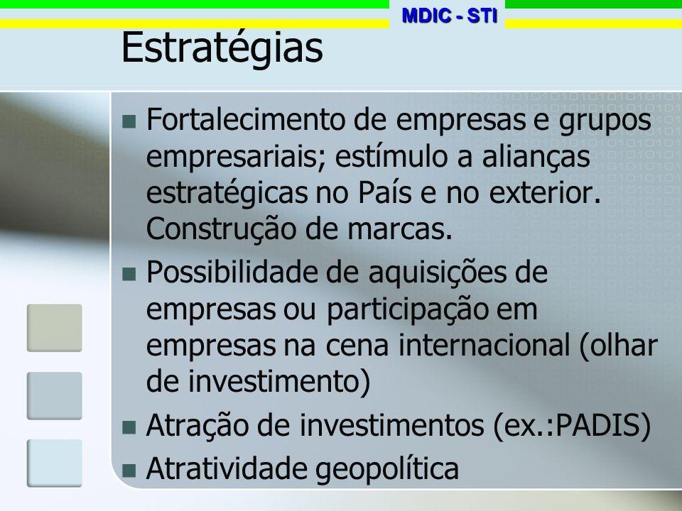 Estratégias Fortalecimento de empresas e grupos empresariais; estímulo a alianças estratégicas no País e no exterior. Construção de marcas. Possibilid