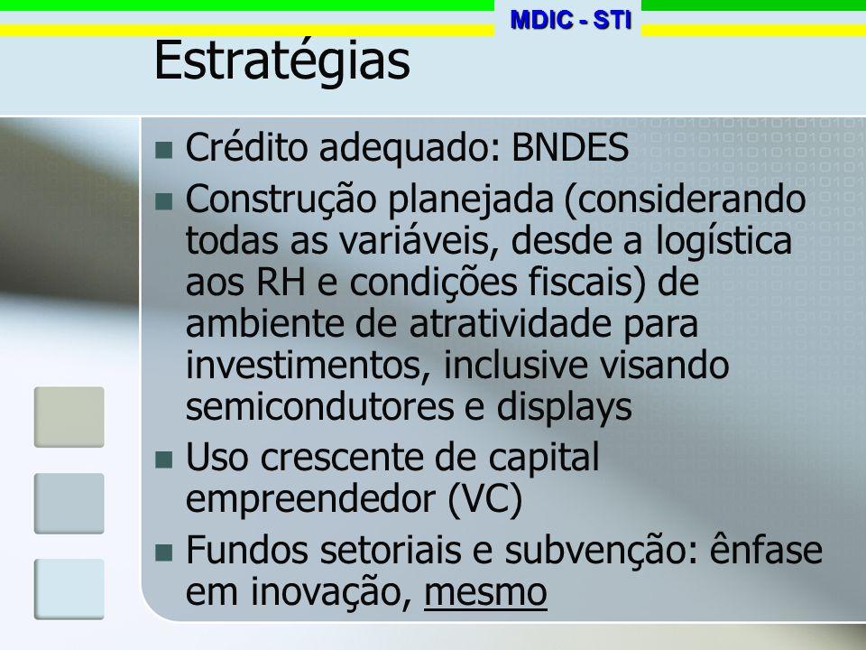 Estratégias Crédito adequado: BNDES Construção planejada (considerando todas as variáveis, desde a logística aos RH e condições fiscais) de ambiente d