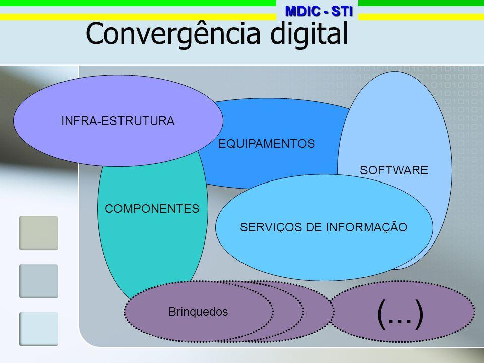 Convergência digital A estrutura produtiva associada a convergência digital é estratégica para o País, tanto pela geração de emprego e renda como pelo seu potencial de indutor de inovação e competitividade O equacionamento de uma estratégia nacional para comunicações tem que estar necessariamente casada com uma estratégia muito mais abrangente, para toda a convergência digital Os diversos segmentos produtivos de bens e serviços associados à convergência digital experimentam um processo particularmente crítico de globalização que, consoante os casos, se traduz em concentração (muitas vezes geográfica, quase sempre de conhecimento), terceirização (subsistemas e principalmente serviços de TI), e um dinâmico mercado de nichos Há, portanto, que identificar oportunidades, criar condições de atratividade de investimentos e buscar formas das empresas brasileiras jogarem o jogo global MDIC - STI