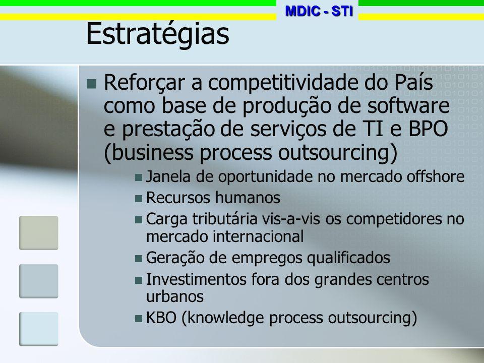 Estratégias Reforçar a competitividade do País como base de produção de software e prestação de serviços de TI e BPO (business process outsourcing) Ja