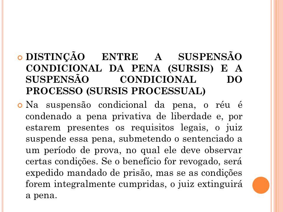 DISTINÇÃO ENTRE A SUSPENSÃO CONDICIONAL DA PENA (SURSIS) E A SUSPENSÃO CONDICIONAL DO PROCESSO (SURSIS PROCESSUAL) Na suspensão condicional da pena, o