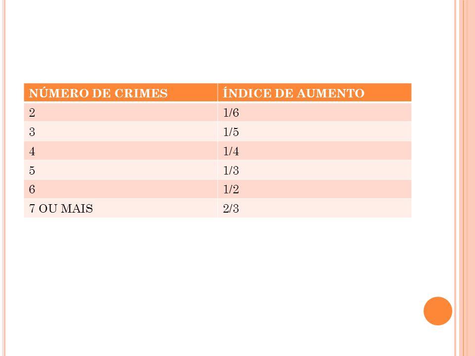 NÚMERO DE CRIMESÍNDICE DE AUMENTO 21/6 31/5 41/4 51/3 61/2 7 OU MAIS2/3