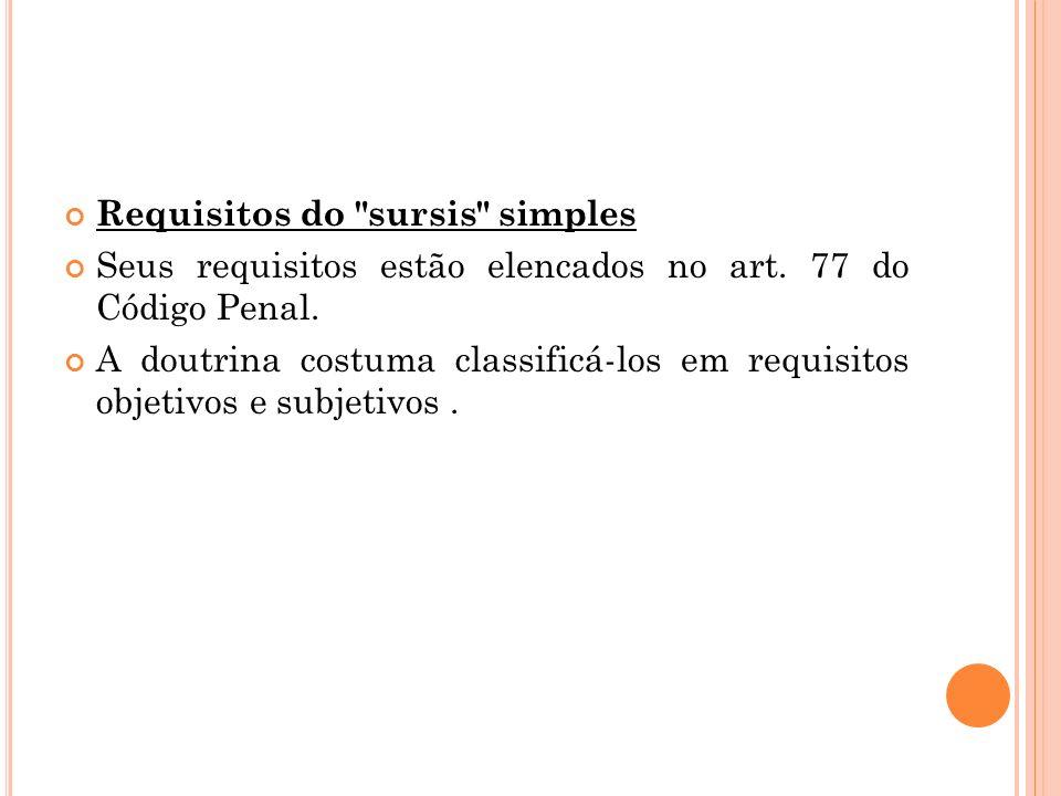 Requisitos do