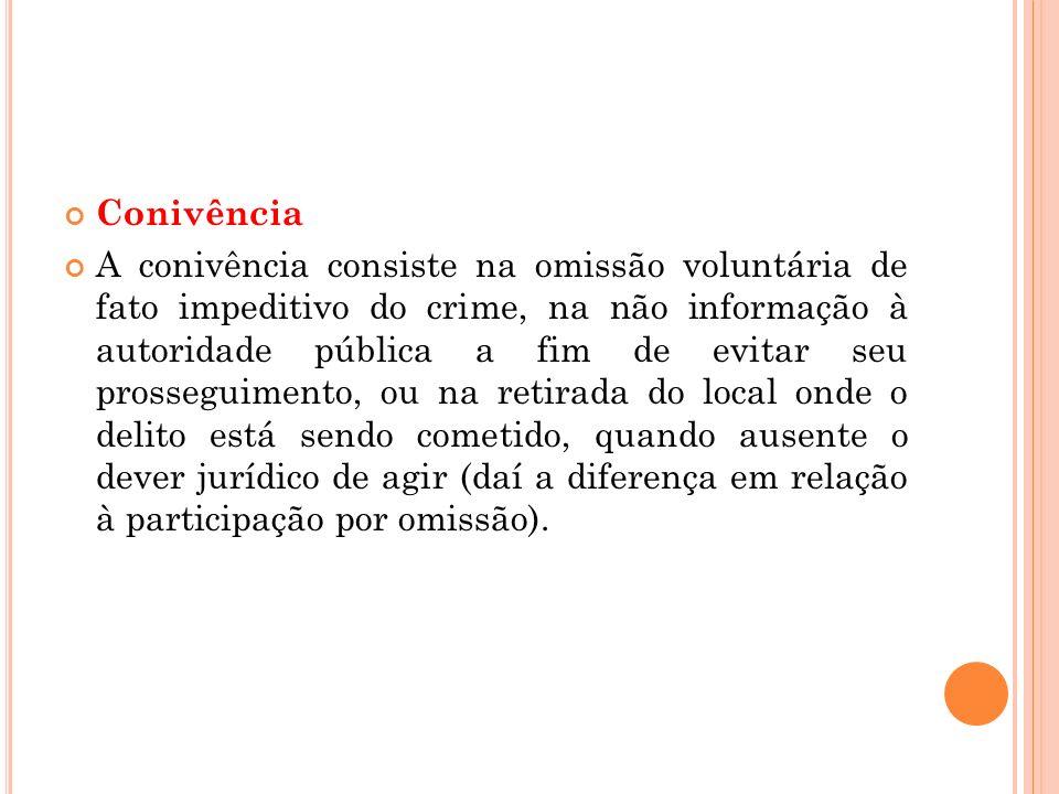 Conivência A conivência consiste na omissão voluntária de fato impeditivo do crime, na não informação à autoridade pública a fim de evitar seu prosseg