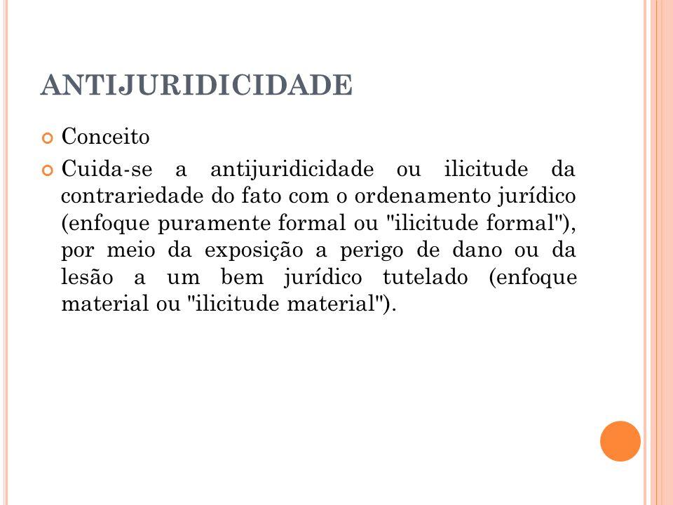 ANTIJURIDICIDADE Conceito Cuida-se a antijuridicidade ou ilicitude da contrariedade do fato com o ordenamento jurídico (enfoque puramente formal ou