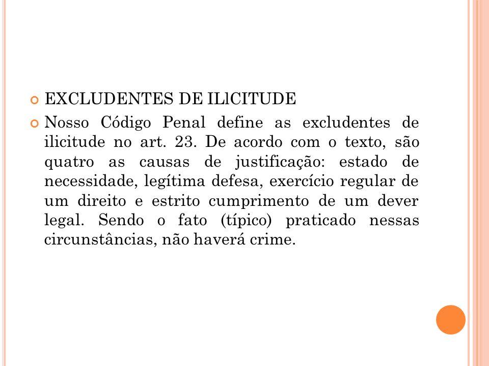 EXCLUDENTES DE ILlCITUDE Nosso Código Penal define as excludentes de ilicitude no art. 23. De acordo com o texto, são quatro as causas de justificação