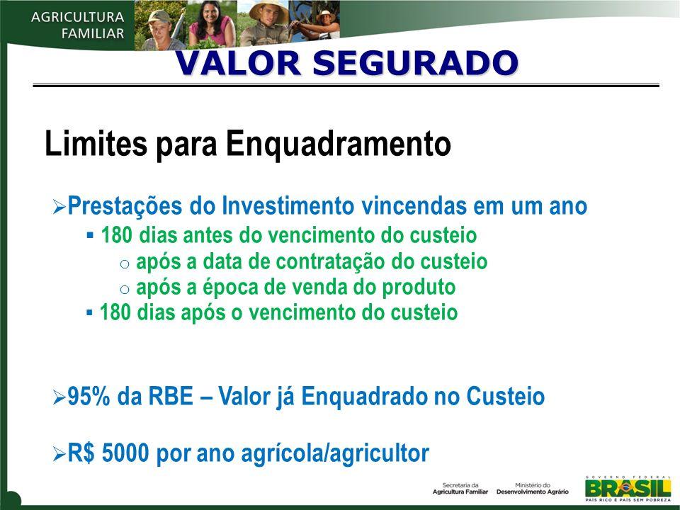 Limites para Enquadramento Prestações do Investimento vincendas em um ano 180 dias antes do vencimento do custeio o após a data de contratação do cust