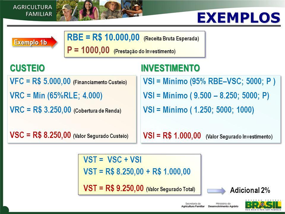 VFC = R$ 5.000,00 (Financiamento Custeio) VRC = Mín (65%RLE; 4.000) VRC = R$ 3.250,00 (Cobertura de Renda) VSC = R$ 8.250,00 (Valor Segurado Custeio)