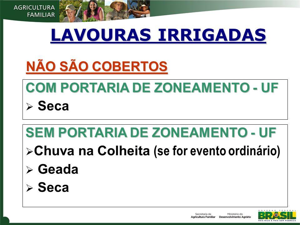 LAVOURAS IRRIGADAS COM PORTARIA DE ZONEAMENTO - UF Seca NÃO SÃO COBERTOS SEM PORTARIA DE ZONEAMENTO - UF Chuva na Colheita (se for evento ordinário) G