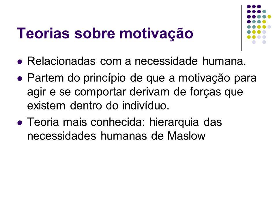 A hierarquia das necessidades segundo Maslow Auto-realização Estima Sociais Segurança Necessidades fisiológicas