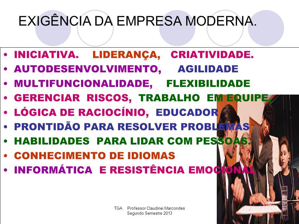 TGA Professor Claudinei Marcondes Segundo Semestre 2013 EXIGÊNCIA DA EMPRESA MODERNA. INICIATIVA. LIDERANÇA, CRIATIVIDADE. AUTODESENVOLVIMENTO, AGILID