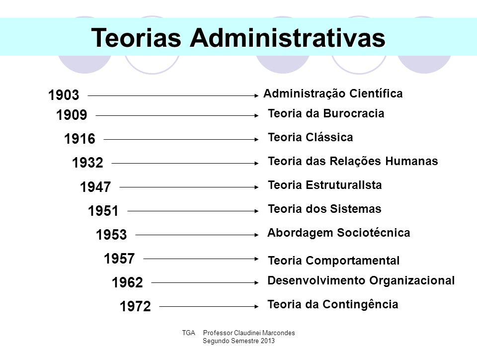 TGA Professor Claudinei Marcondes Segundo Semestre 2013 Teorias Administrativas 1903 Administração Científica 1909 Teoria da Burocracia 1916 Teoria Cl
