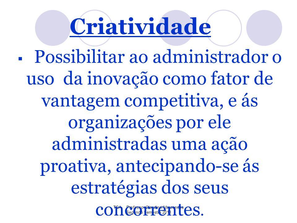 TGA Professor Claudinei Marcondes Segundo Semestre 2013 Criatividade Possibilitar ao administrador o uso da inovação como fator de vantagem competitiv