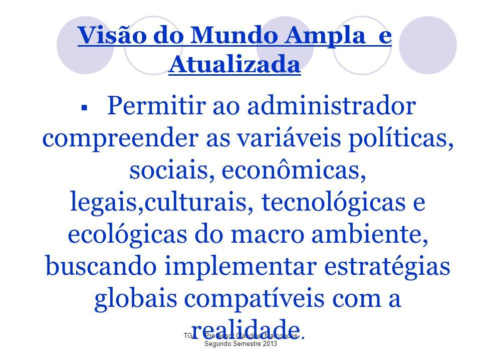 TGA Professor Claudinei Marcondes Segundo Semestre 2013 Visão do Mundo Ampla e Atualizada Permitir ao administrador compreender as variáveis políticas